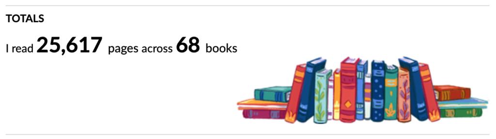 goodreads statistik