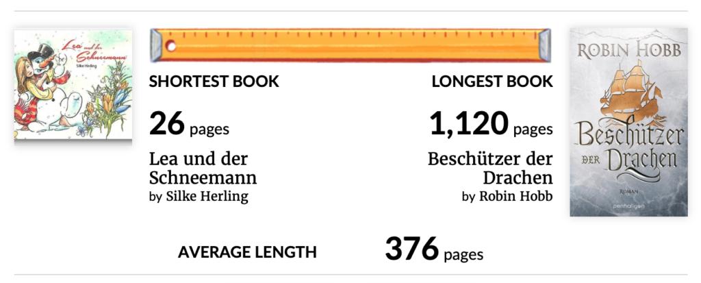 goodreads stat2019 longshort