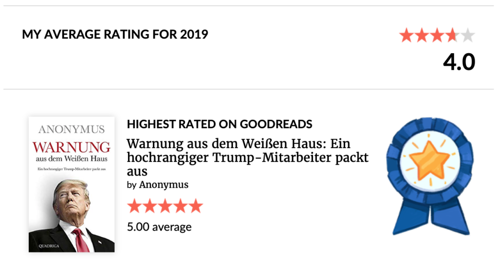 goodreads stat2019 rate