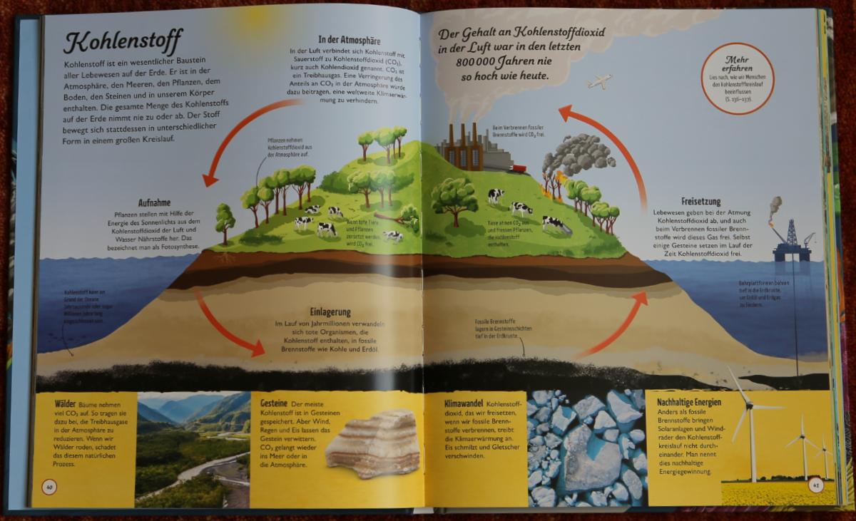 naturkreislauf4